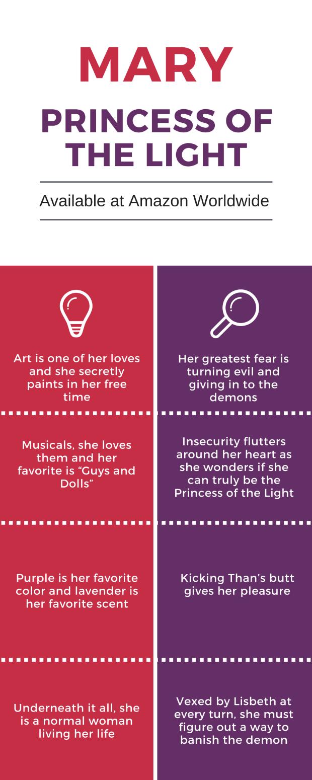 mary-potl-infograph